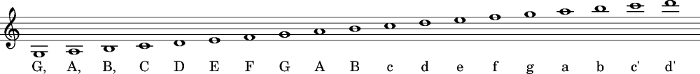 simplescale_abc.png